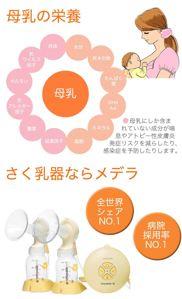 母乳の栄養