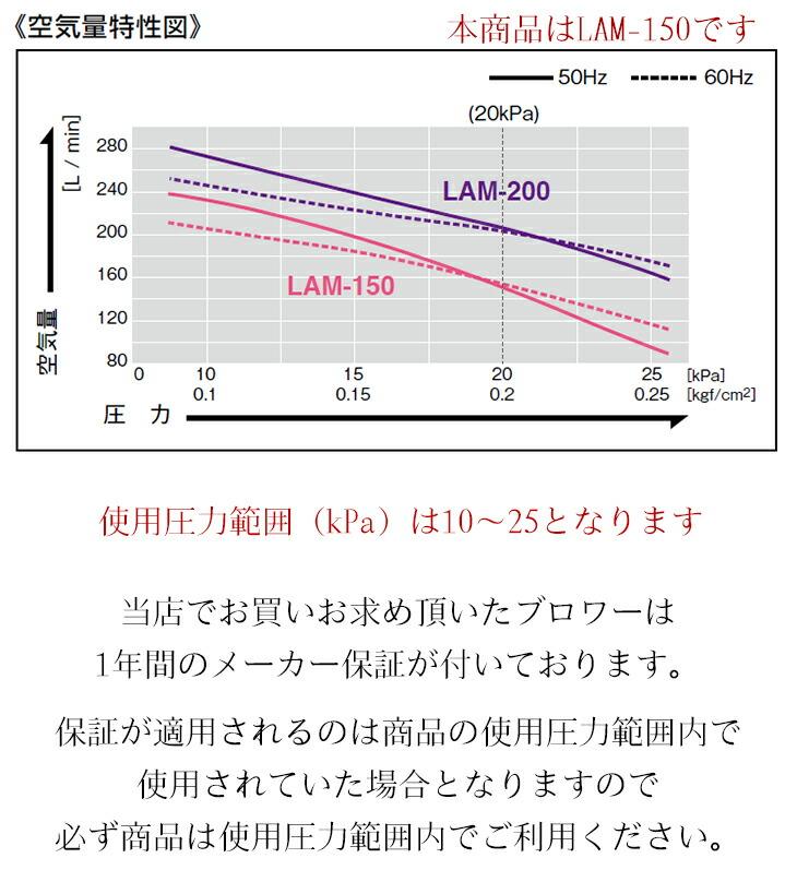 lam-150