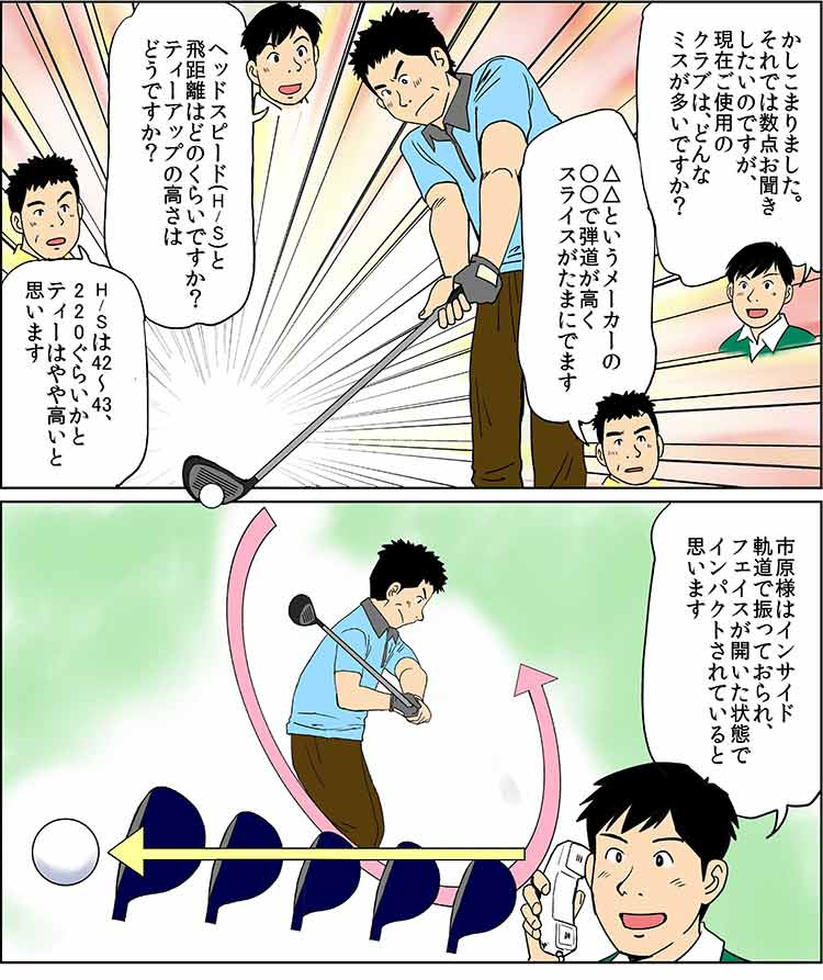 フィッティング漫画3