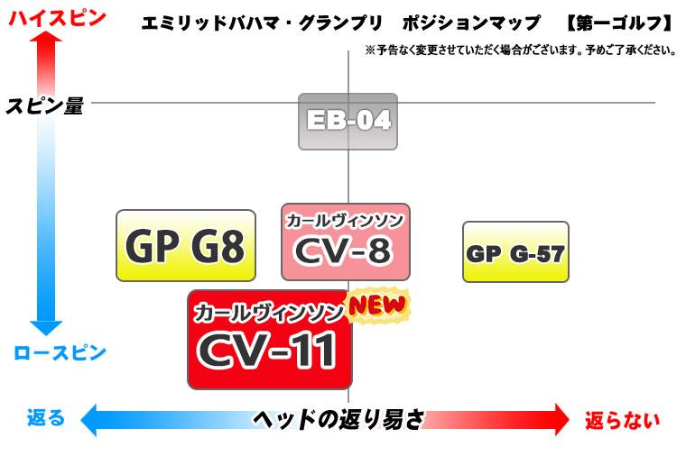 グランプリ ワンミニッツ DS ドライバー