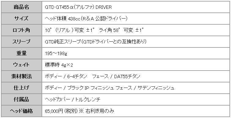 GTD GT455アルファ ドライバー
