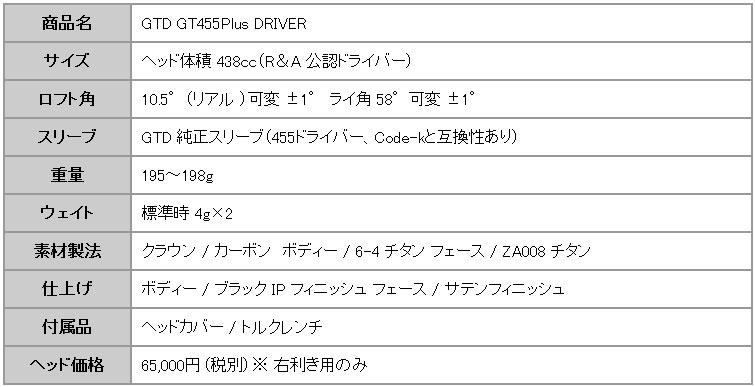 GTD GT455Plus ドライバー