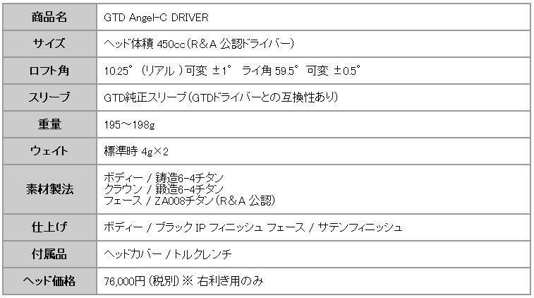 GTD Angel-C ドライバー