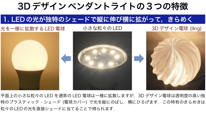 LEDの光が独特のシェードで縦に伸び横に拡がって きらめく