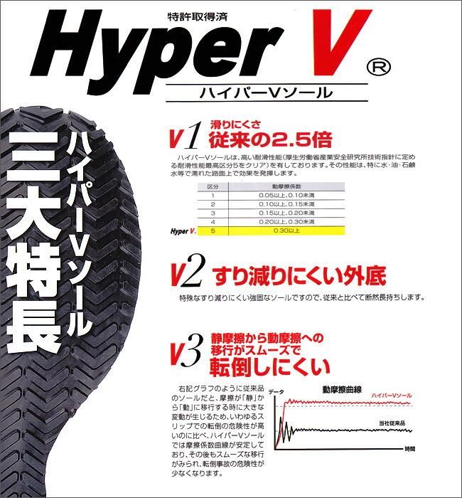 滑らない安全靴 ハイパーVソール