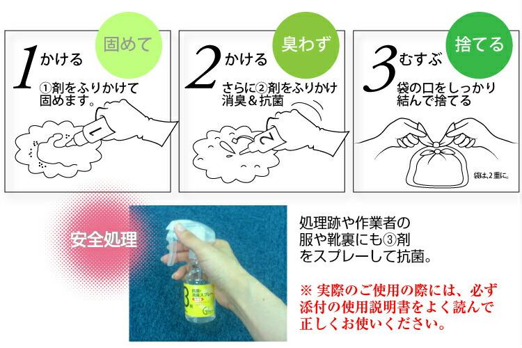 ノロウィルス・インフルエンザ対策の除菌スプレー 1.かける (1)剤をふりかけて固めます。 2.かける さらに(2)剤をふりかけ消臭&抗菌 3.むすぶ 袋の口をしっかり結んで捨てる ・安全処理 処理跡や作業者の服や靴裏にも(3)剤をスプレーして抗菌。