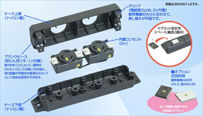 アメリカン電機 防塵・防水形シーロックプレート