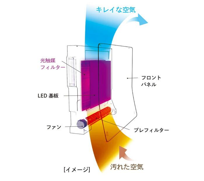 カルテック(KALTECH) 光触媒 除菌・脱臭機/ターンド・ケイ 壁掛けタイプ KL-W01