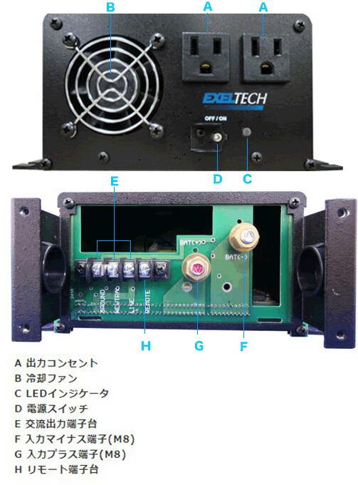 XP1100シリーズ画像