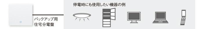 [住宅用] 創蓄連携システム(蓄電容量:5.6kWh/11.2kWh) パワーステーション