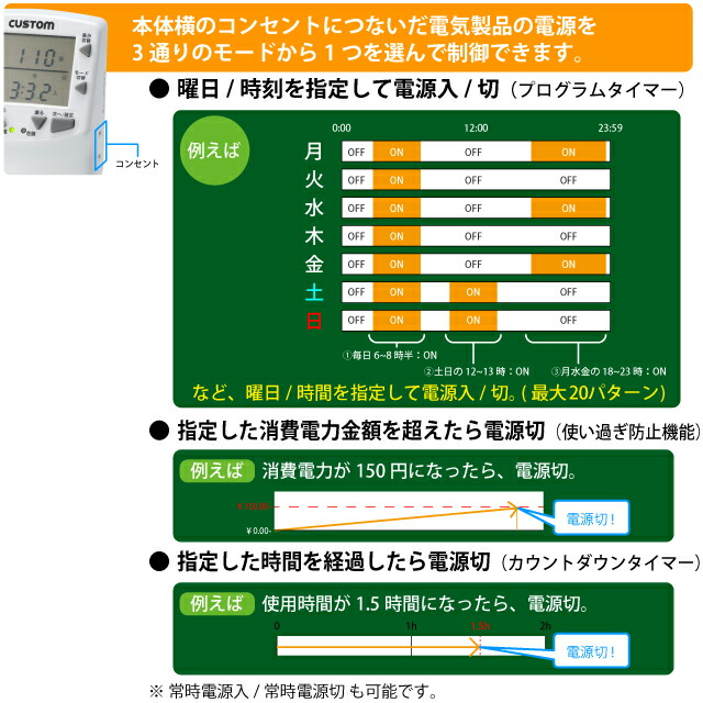 カスタム AC100V電化製品の使用電力状況や使用電気料金の目安が 簡単に確認できる!エコキーパー EC-04
