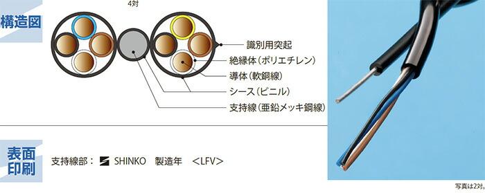 伸興電線 JCS 9069(屋外用通信電線)準拠 屋外線(自己支持形ケーブル)