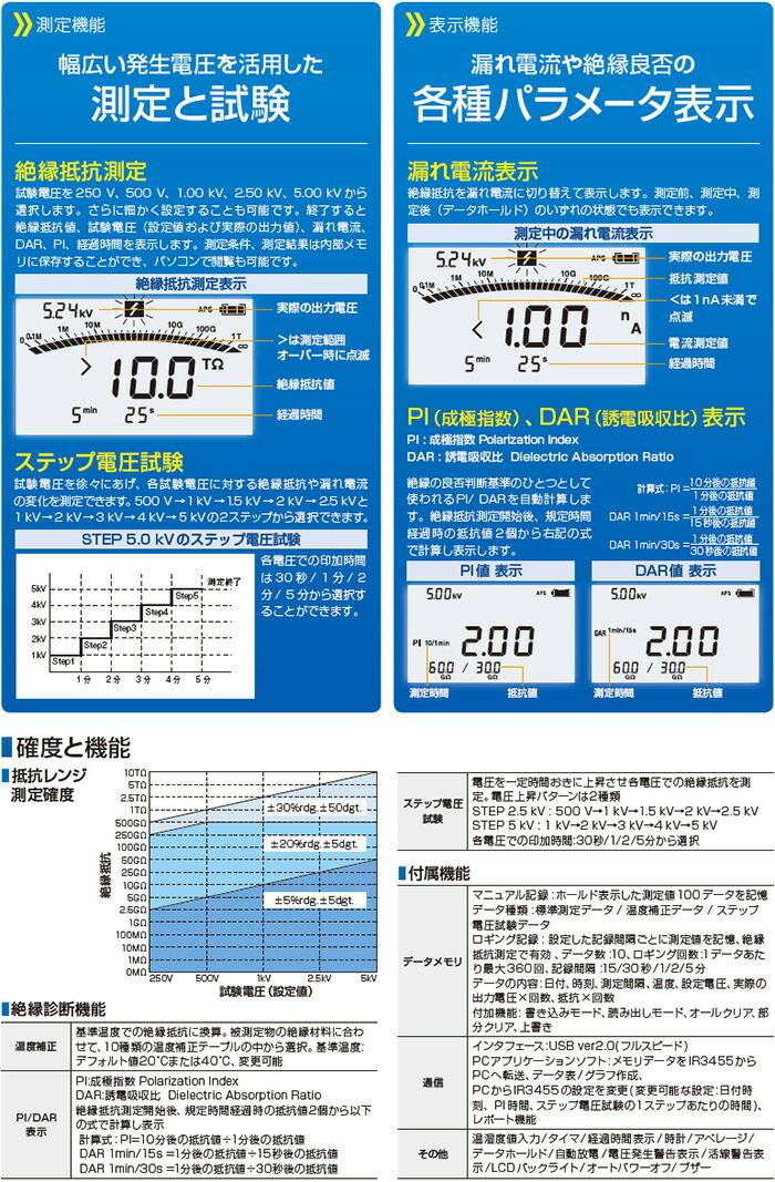日置電機 HIOKI Max. 5kVの高電圧絶縁抵抗測定 高電圧絶縁抵抗計 IR3455/