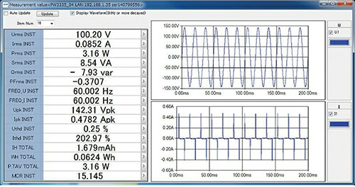 日置電機 HIOKI モーター・電力変換効率を高精度計測するパワーアナライザ PW6001/