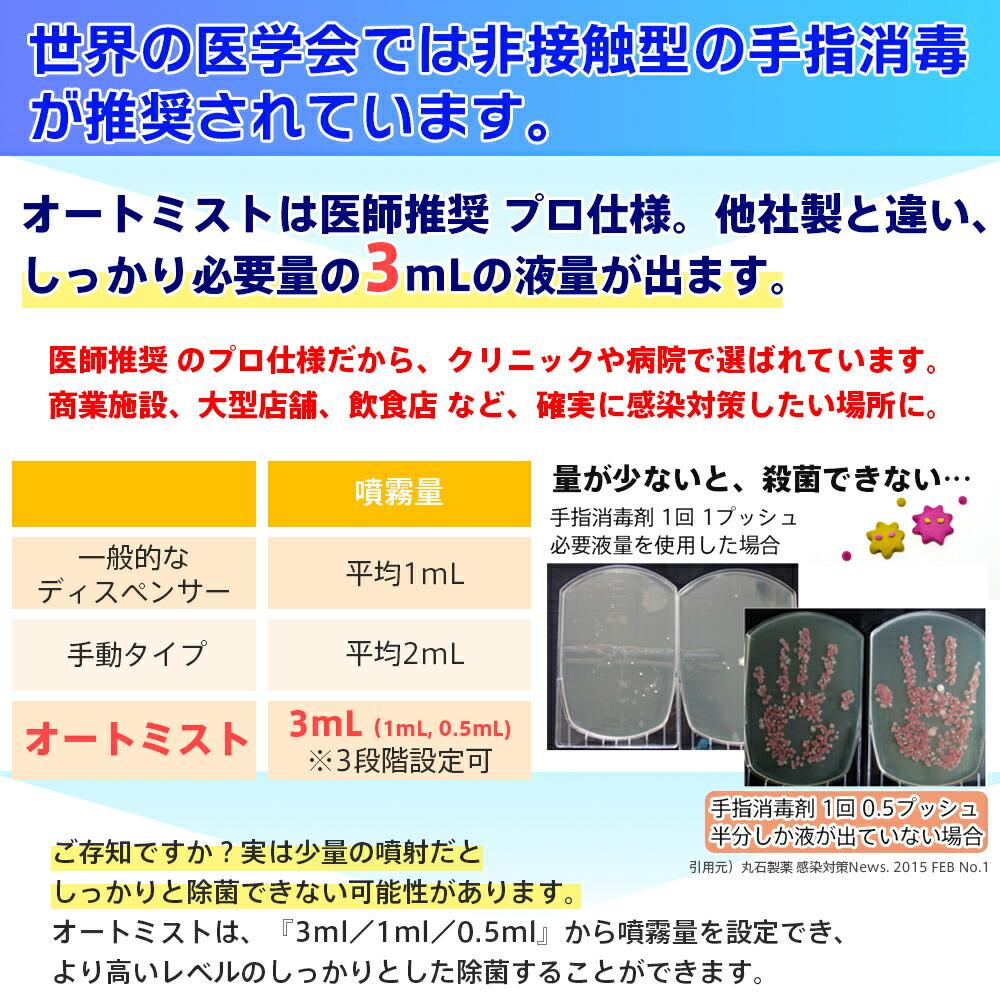 非接触型の手指消毒が奨励されています。オートミストはプロ仕様。しっかり必要量の3mLの液量を噴霧可能。噴霧量 3段階設定