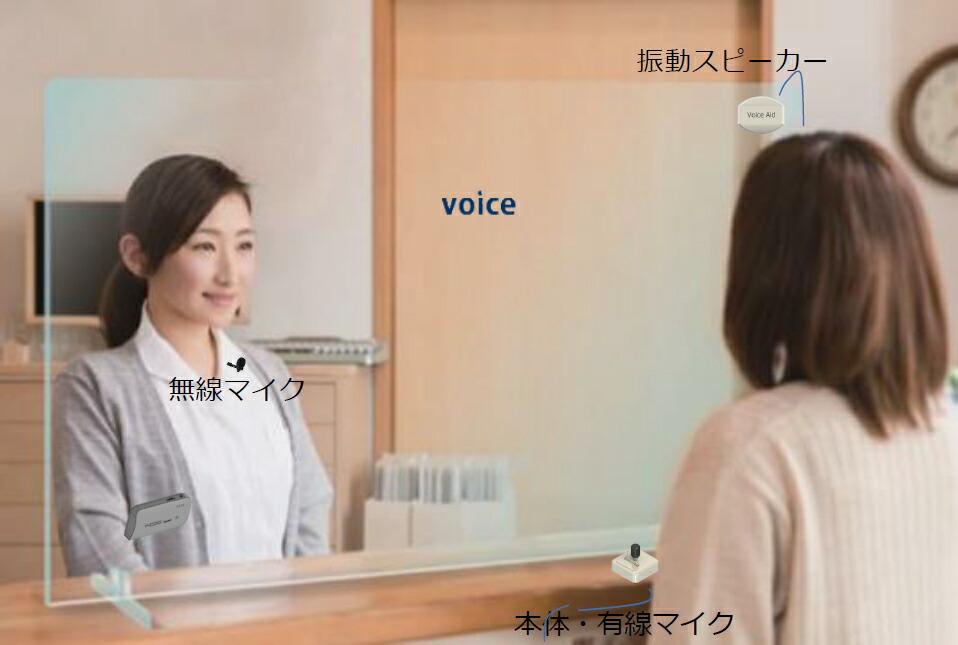設置具体例 アクリルパネル用スピーカー ボイスエイド Voice Aid