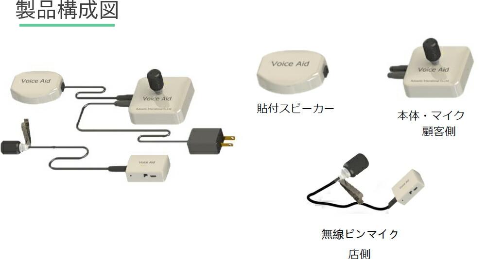 製品構成図 アクリルパネル用スピーカー ボイスエイド Voice Aid
