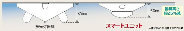 P日立(HITACHI) LEDベースライト スマートユニット