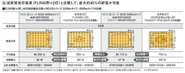 XL953PFVLE9