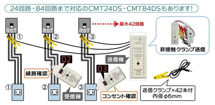 グッドマン 1回の設定で42回路までの配線・端末機器の確認が可能! 42回路チェッカー CMT42DS