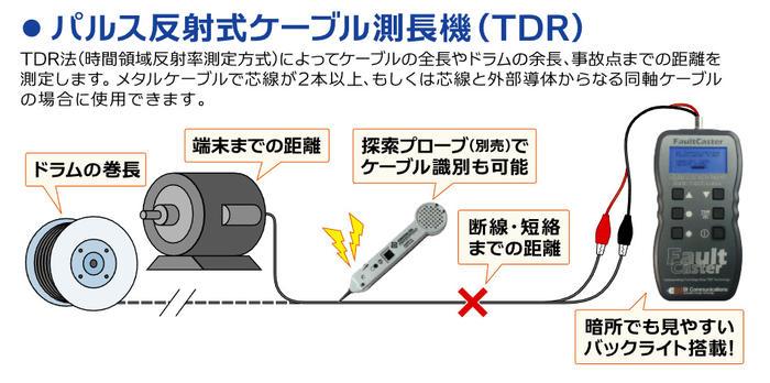 グッドマン 断線・短絡箇所までの距離をデジタル数値で表示!デジタルTDRケーブル測長機 FC200