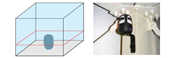 アックスブレーン 受光器対応水平全周ライン墨出し器 PLV-4H