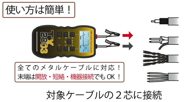 TX2003は使い方簡単。波形で確認