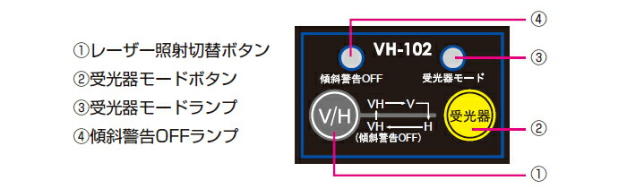受光器対応 タテ・ヨコレーザー墨出し器 VH-102