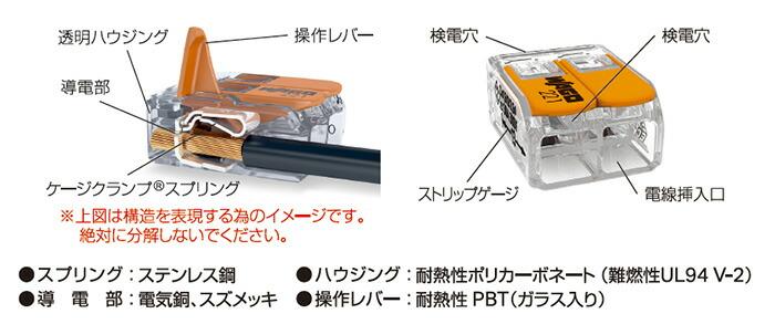 ワゴ 結線しやすいレバー操作タイプ ワンタッチコネクター 5.5mm2(6sq)対応 5線タイプ WFR-5L