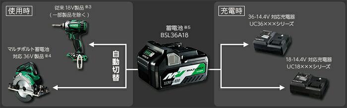 マルチボルト蓄電池 BSL 36A18 36V⇔18Vの自動切替