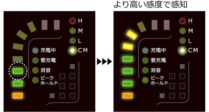 アサダ 赤外線式(NDIR方式)で世界初-30℃対応!低温用フロン漏れ検知器 リークディテクタ LD316C