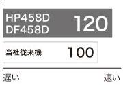 HP458DRFX マキタ(MAKITA) 充電式震動ドライバドリル18V/3.0Ah充電池セット