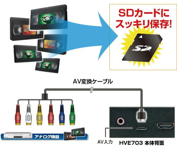 プロスペック 大切な思い出をデジタル保存!スペシャル機能付きハイビジョンレコーダー HVE703