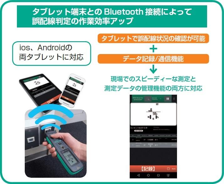 共立電気計器 コンセントN-Eテスタ Bluetooth対応モデル KEW4500BT