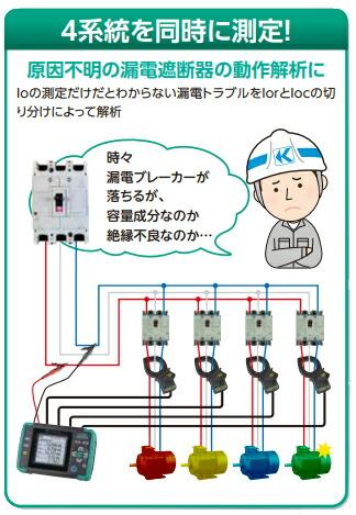 KEW 5050 共立電気計器 lor 漏電監視ロガー