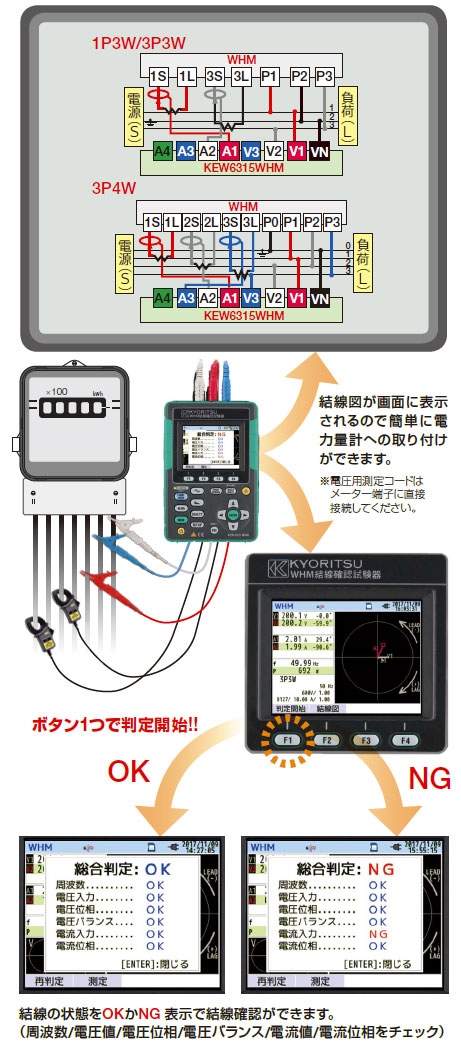 KEW 6315WHM (KEW6310WHM後継品) 共立電気計器(KYORITSU) WHM結線確認試験器