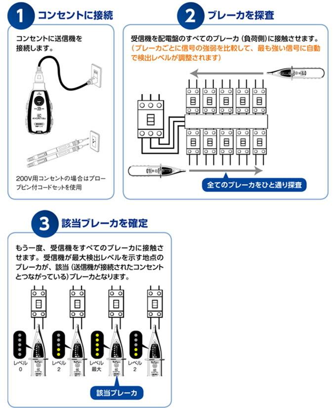 KEW8510の使用方法
