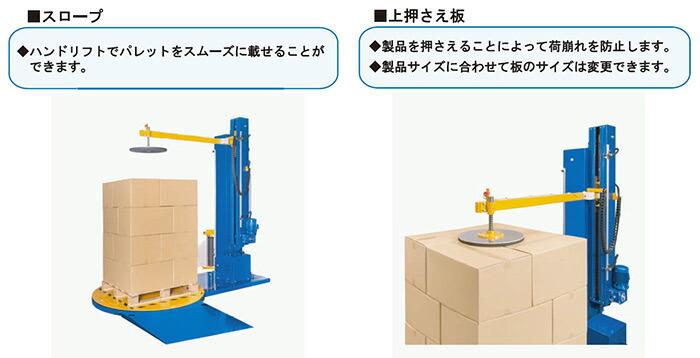 ストラパック フィルム昇降スピード/ターンテーブルスピード調整可能!パレットストレッチ包装機 PW-1521RT