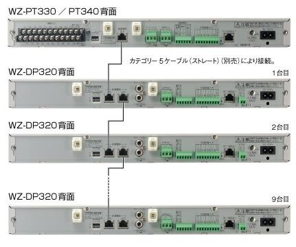 パナソニック 設定時刻に音源を再生するチャイムユニット+プログラムコントローラー プログラムチャイムユニット WZ-PT330