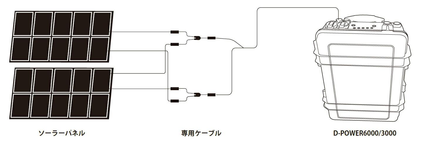 セットイメージ 組み合わせ例