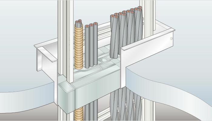 JAPPY ファイヤープロシリーズ 耐火ピロー床用鋼製スリーブ工法 適合開口穴(mm)900×200 IKP-YS-9020