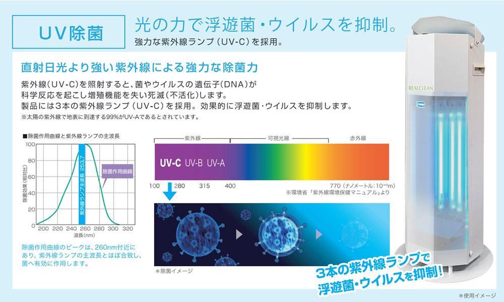 UV-C除菌。光の力で浮遊菌、ウイルスを制御。