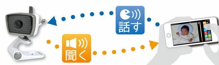 インベス(INBES) 動き・音声・温度を検知して24時間お知らせ!スマートフォン専用ネットワークカメラ ルックアフター LA01