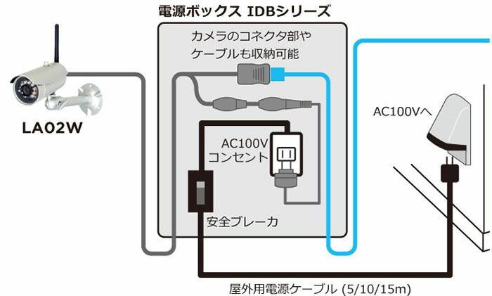 INBES スマートフォン専用モーション録画対応 ネッワークカメラ LA02W