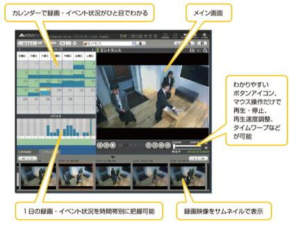 ロジテック 大容量監視カメラ録画システム アロバビューレコーダー