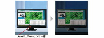 EIZO(エイゾー) FDF2306W  高品質業務用23インチ液晶モニタ 全天候でリアルタイム監視が可能