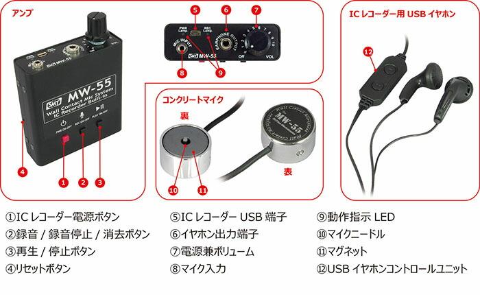 サンメカトロニクス 録音機能搭載!充電式コンクリートマイク MW-55