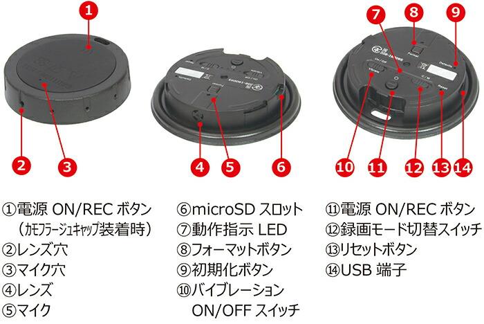 サンメカトロニクス フルHD画質で撮影可能!Wi-Fi機能搭載!ドリンキングリッド型デジタルビデオカメラ PC-550W