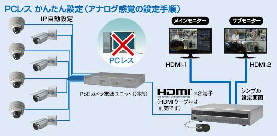 パナソニック アイプロ 最大24台のカメラ接続対応!高速コピーで作業時間の短縮を実現!ネットワークディスクレコーダー WJ-NX200