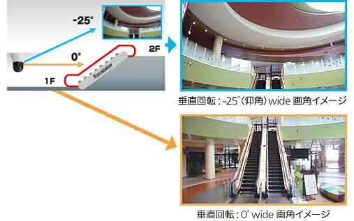パナソニック アイプロ 光学40倍ズームレンズ搭載!視野角拡大(垂直回転範囲-25°〜205°)を実現した屋内PTZネットワークカメラ WV-S6111